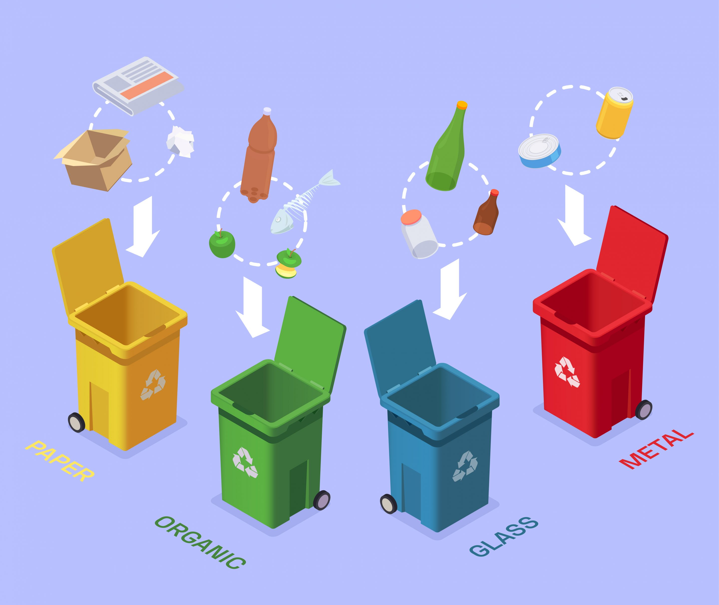 PPC and Junk Removal Google Ads Management